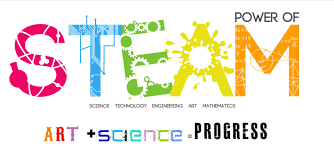 Power of STEAM - Art + Science + Progress